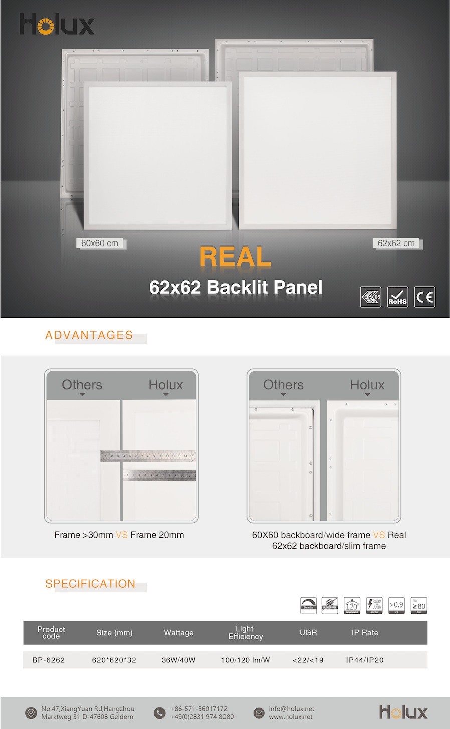 Real 62*62cm Backlit Panel Light